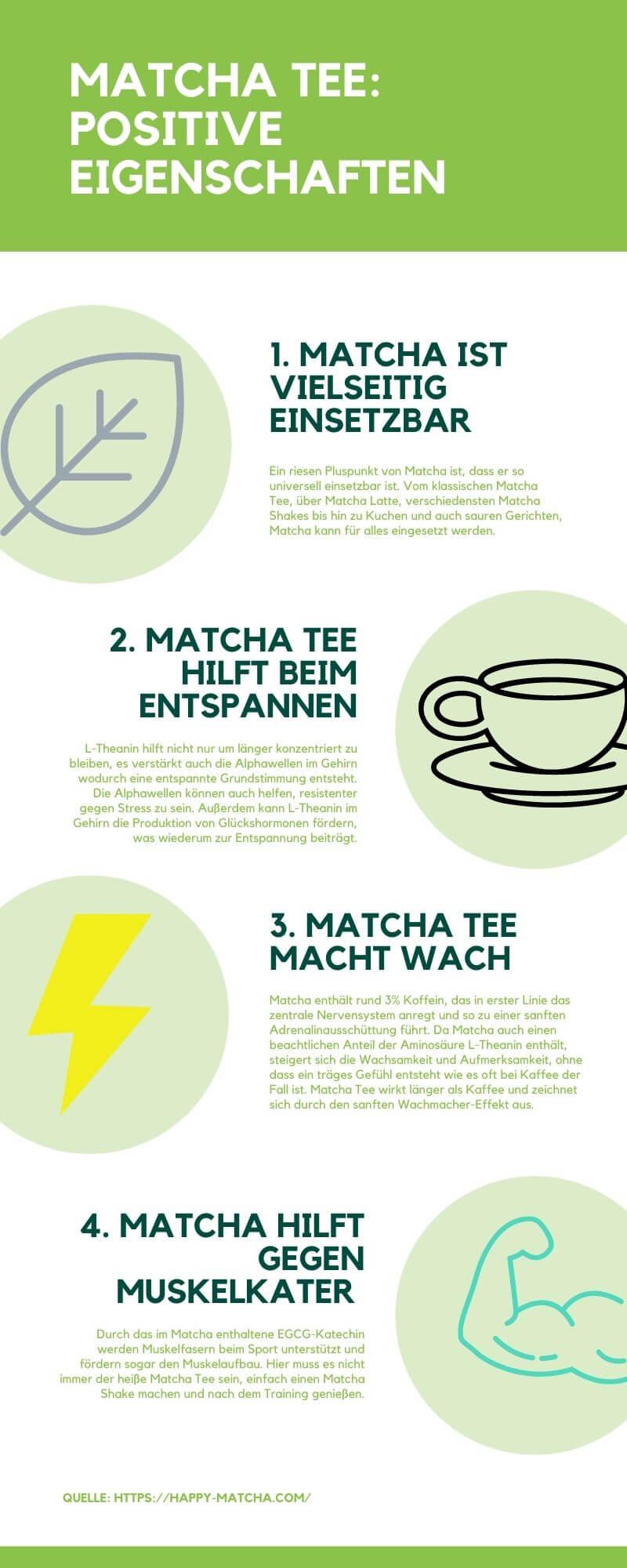 Die positiven Eigenschaften von Matcha Tee werden in einer Infografik dargestellt.